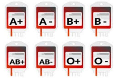 Estudio determina que personas con sangre tipo A son más vulnerables al coronavirus